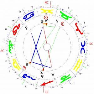 api-uk-chart